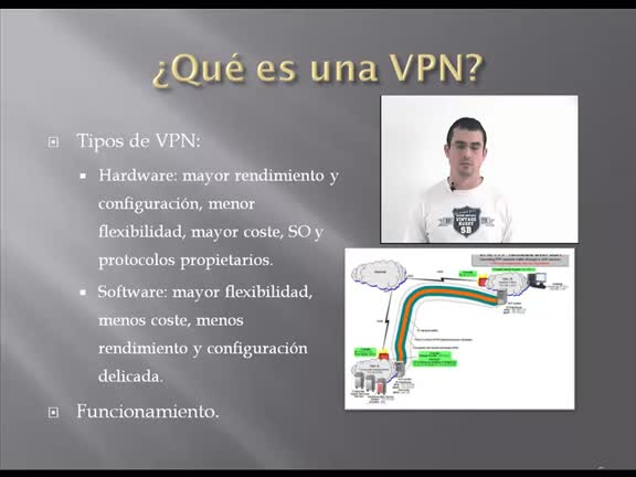 Redes VPN: descripción y tutorial